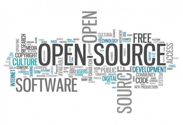 Open source software map